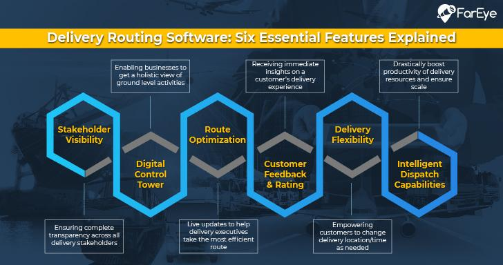 delivery routing software features
