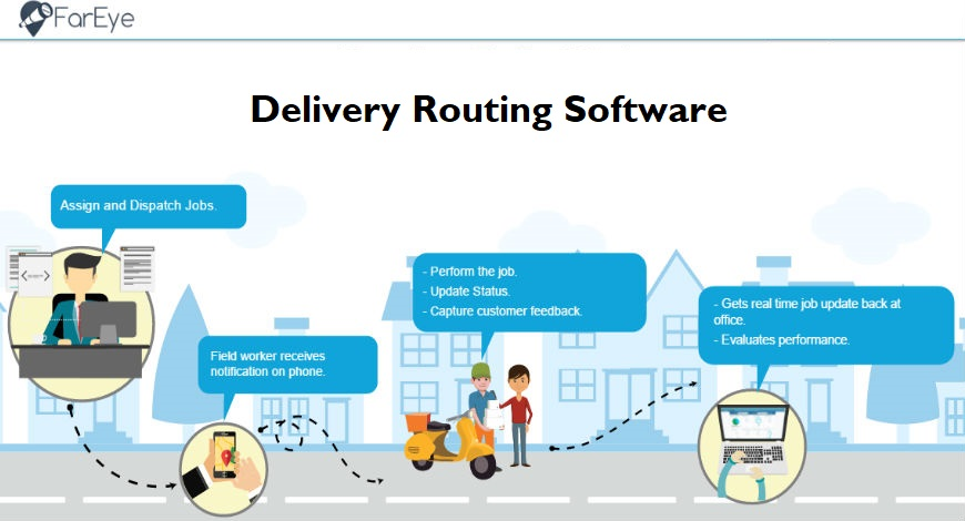 Delivery routing software