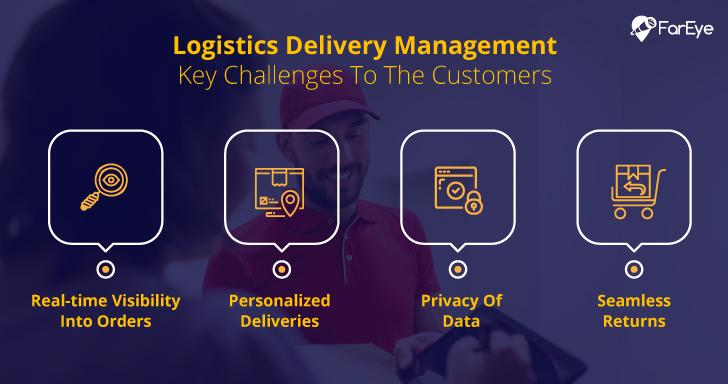 Logistics Delivery Management