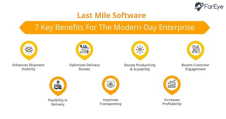 Last Mile Software - Benefits for the Enterprise