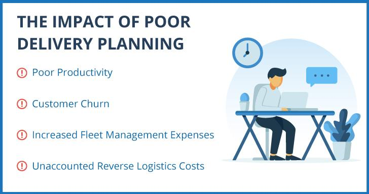 Costs of Bad Delivery Planning