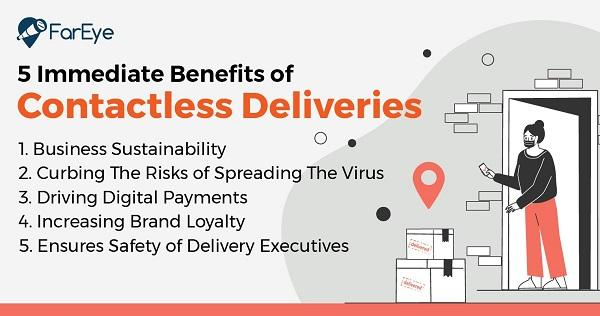 contactless delivery software